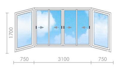 остекление балкона в хрущевке серпухов цена
