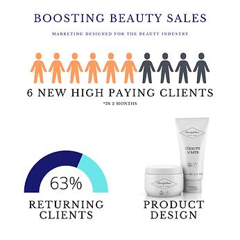 Sales & Marketing Geneva