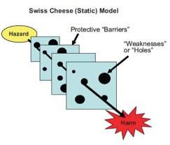 Pentingnya Memelihara Barrier Process Safety Tetap Kokoh