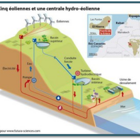 El Hierro : un modèle de mix énergétique