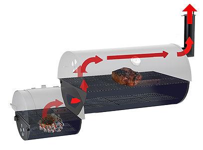 barbeque grillning pa smoker.jpg