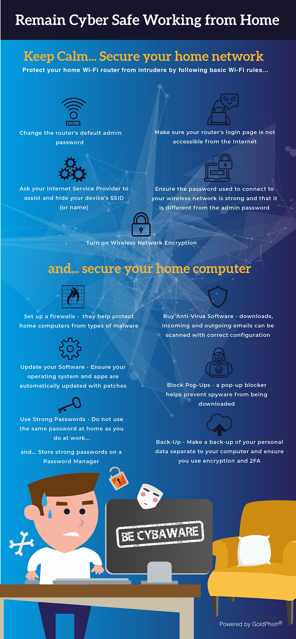 GoldPhish_Infographic_Cyber_Safety_at_Home
