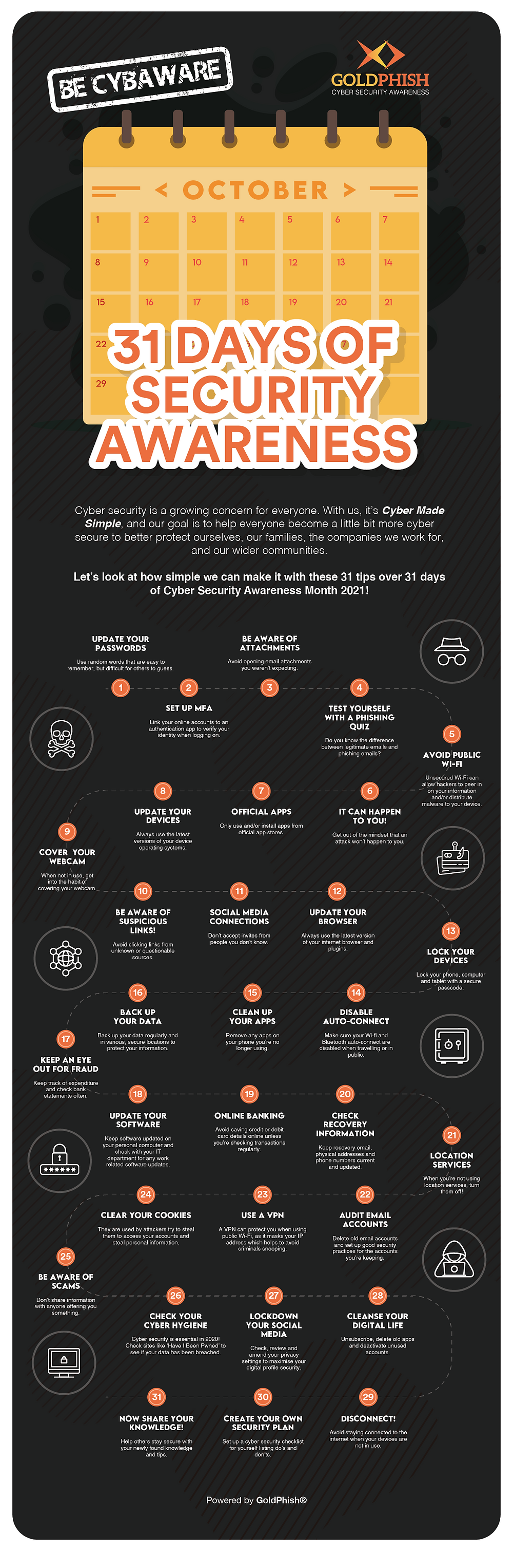 Cyber Security Awareness Month Infographic