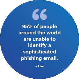 Intel Phishing Quote