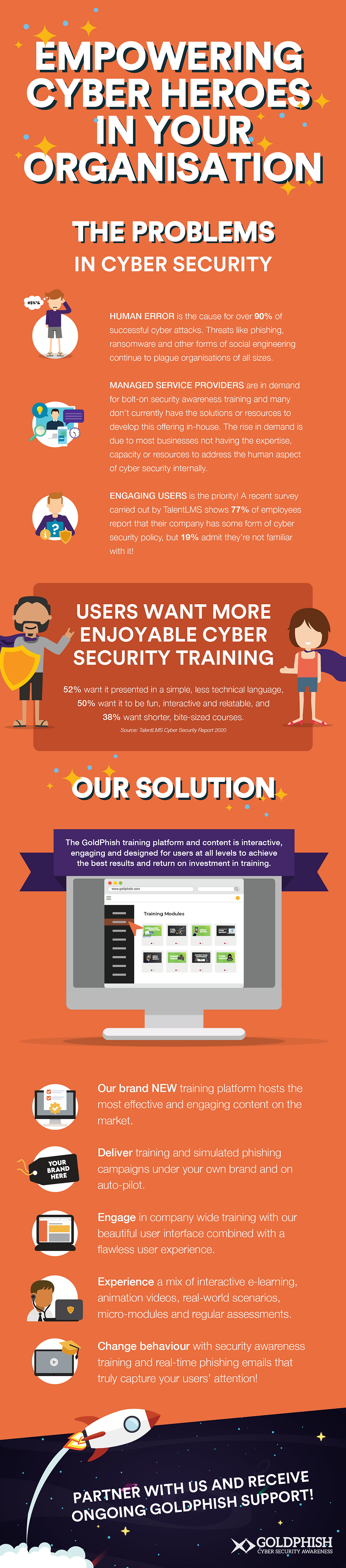 GoldPhish Cyber Security Awareness Training Infographic