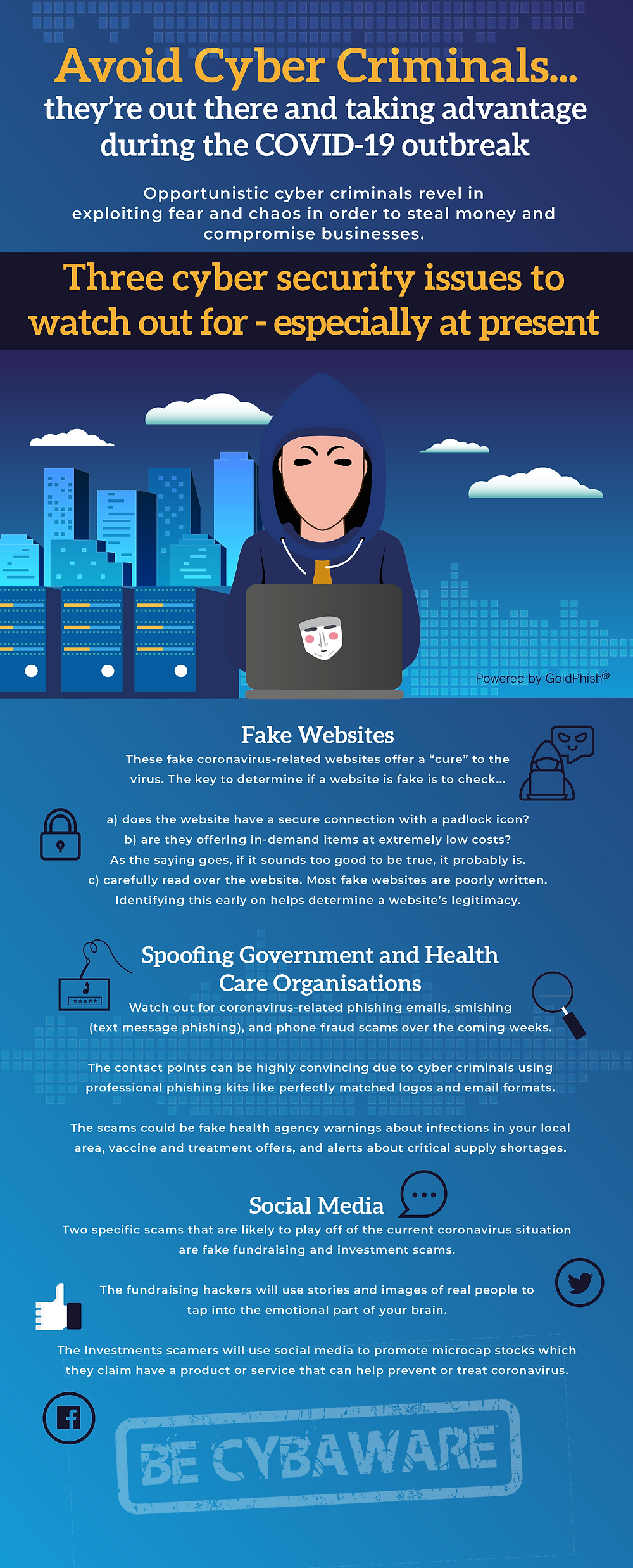 BeCybaware_Infographic Cyber Crime Covid19