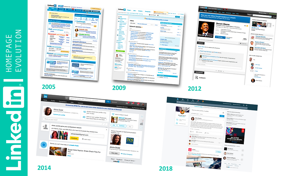 Linkedin evolution