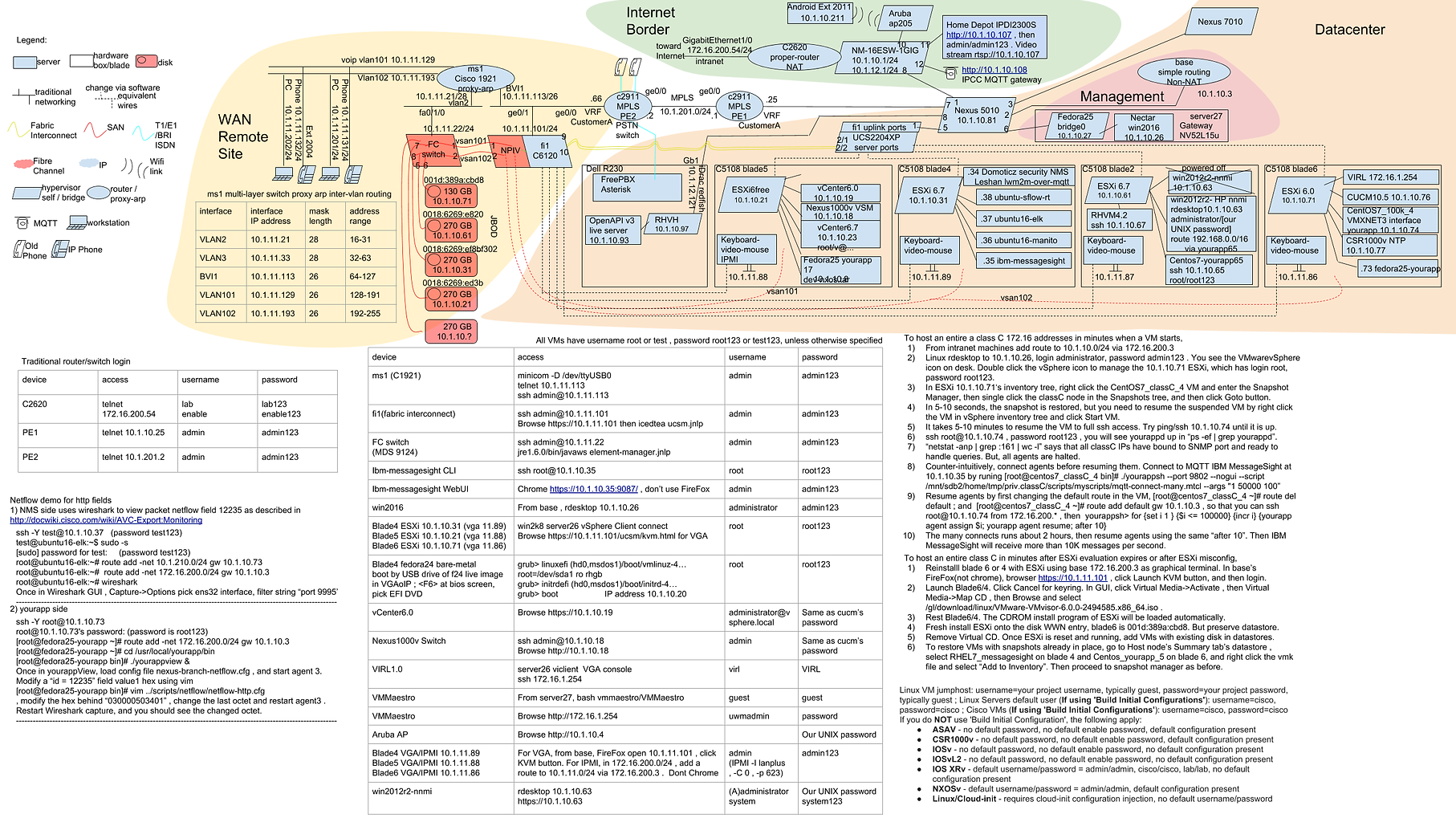 unified-datacenter (2).png