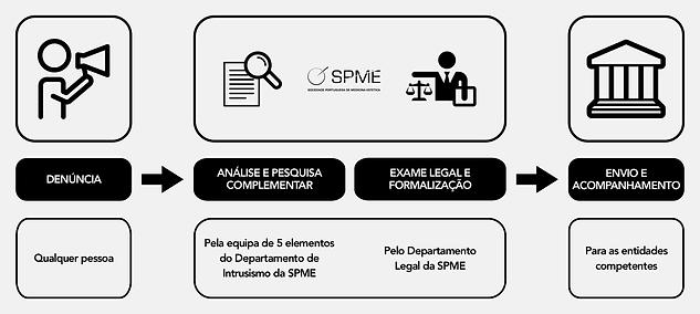 SPME Instrusismo.png