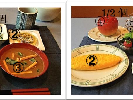 【Column No.17】これで完璧!理想の朝食