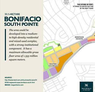Bonifacio South Pointe