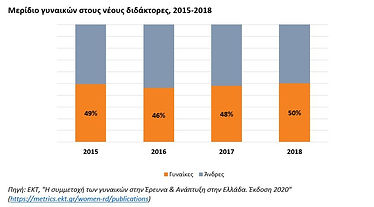 WomenRD_Greece_2020_Fig1.jpg