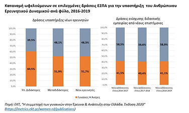 WomenRD_Greece_2020_Fig5.jpg