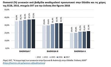 WomenRD_Greece_2020_Fig2.jpg