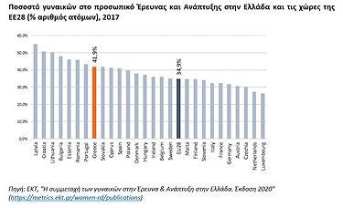 WomenRD_Greece_2020_Fig4.jpg