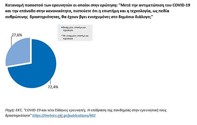 ΕΚΤ_COVID19_GreekResearchers_graph6.jpg