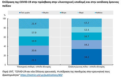 ΕΚΤ_COVID19_GreekResearchers_graph2.jpg