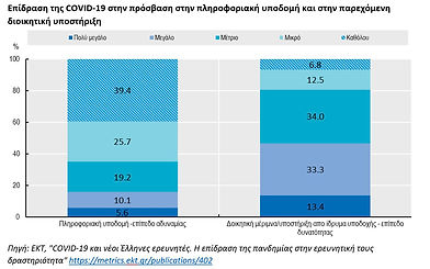 ΕΚΤ_COVID19_GreekResearchers_graph1.jpg