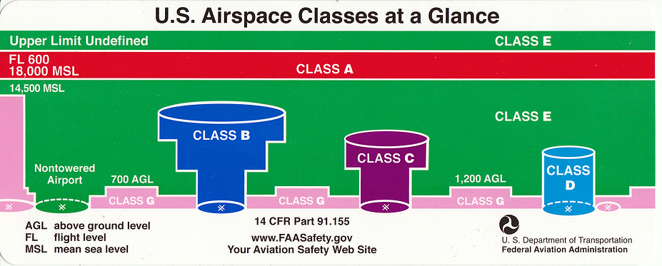 FAA_01.png