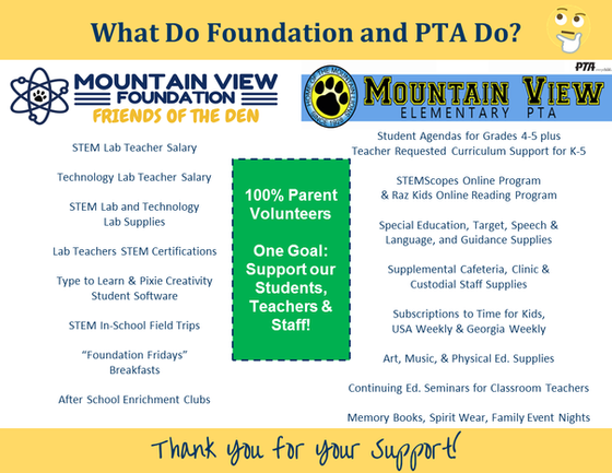 What Do Our Parent Volunteer Organizations Do?
