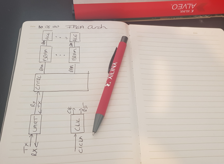 MicroZed Chronicles: How do you Architect Your Programmable Logic Designs?