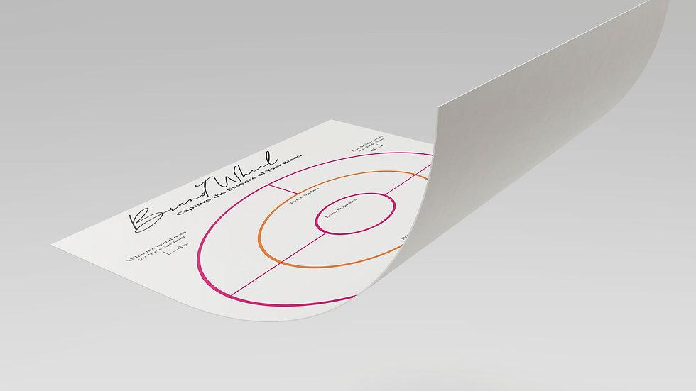 Branding Wheel Worksheet