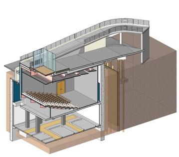 The Harvard Art Museum BIM model