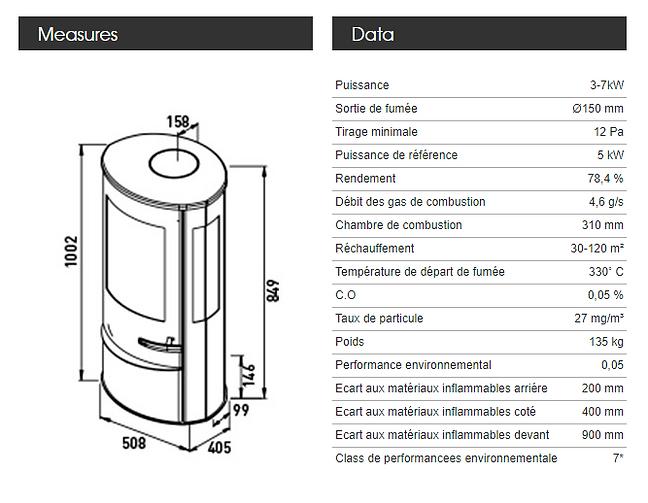 Données techniques Poêle à bois LOUS Liva 5G