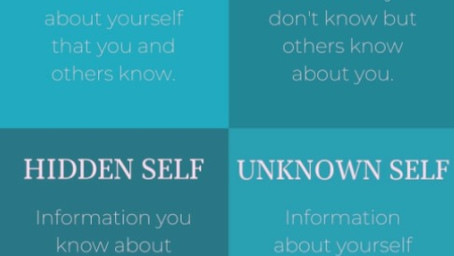 Here Are 4 Parts Of Yourself