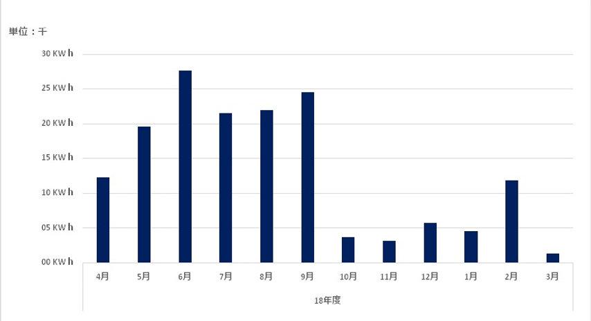 再生エネルギーグラフ2018年度.jpg