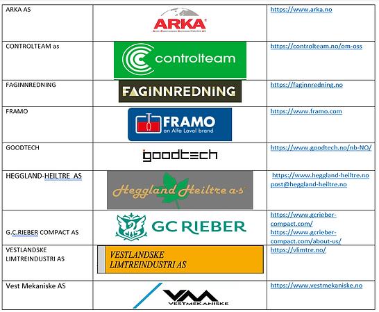 utklipp industri logoer 21-10-2020.png