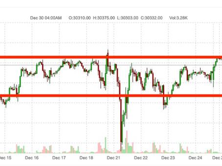 Volatility Move 28.12.2020