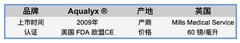 Screenshot 2021-02-17 at 17.40.08.png