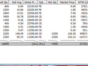 Profit ₹65,000/- for 11 September - 17 September 2020