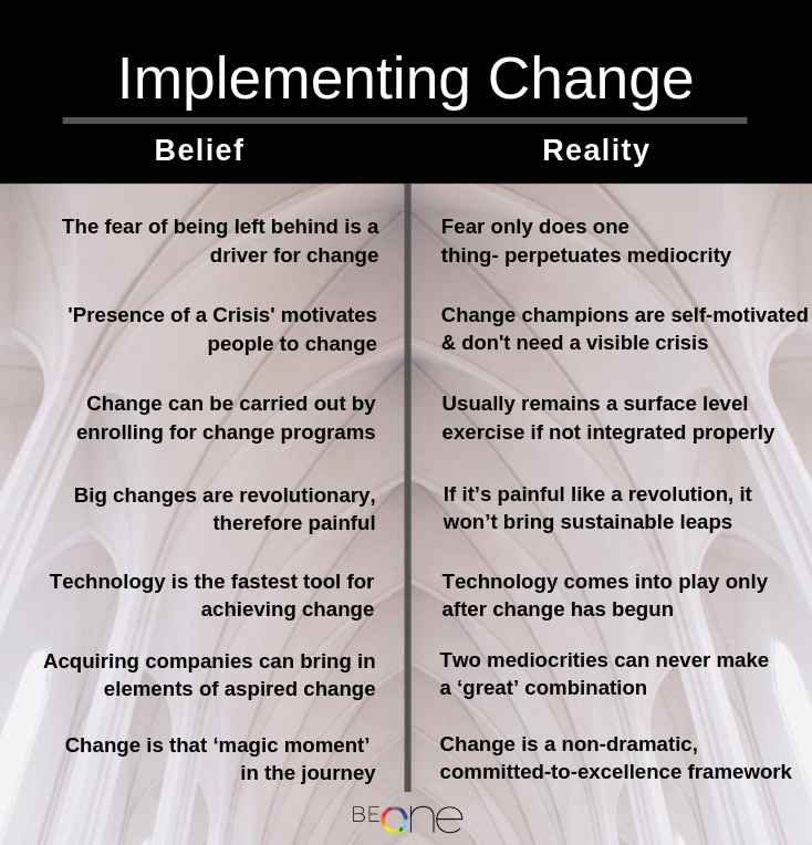 Implementing-change
