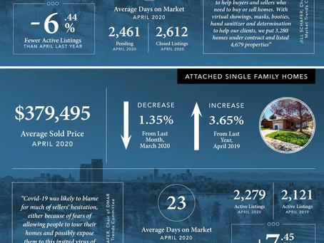 May 2020 Market Stats Snapshot (Madison & Company)
