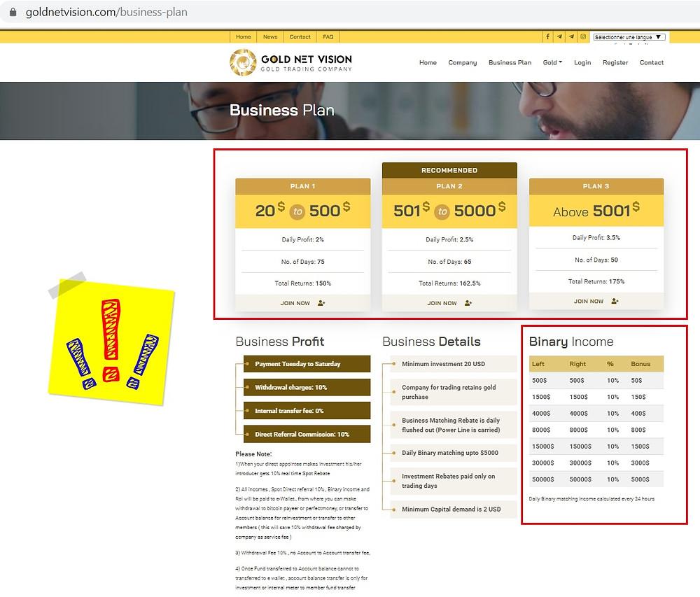 Gold Net Vision Arnaque