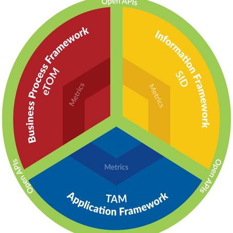 Обзор Telecommunication Domain - Вступление