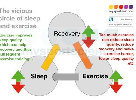 Sleep disturbances in trained athletes