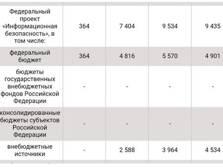 """Утверждены расходы на проект """"Информационная безопасность"""""""