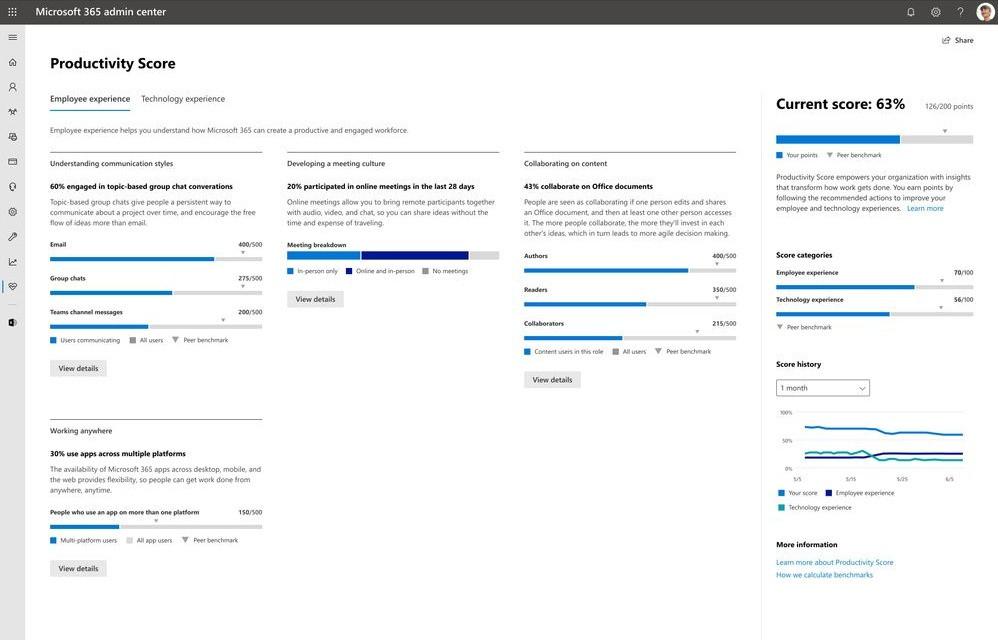 Image of Microsoft Productivity Score
