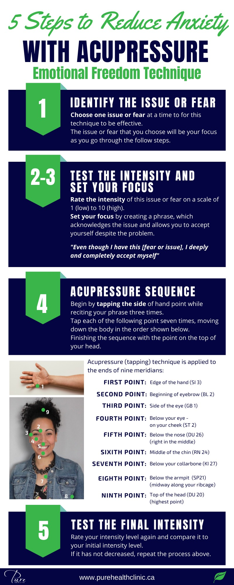 Emotional Freedom Technique with Acupressure
