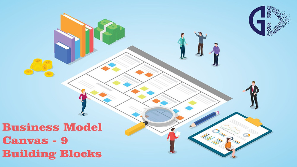 Digital Business Model Canvas by Going Digital