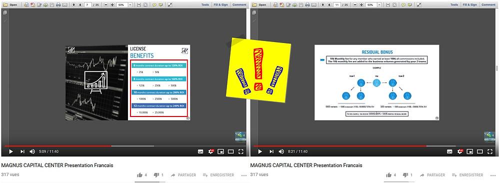 Magnus Capital Center HYIP