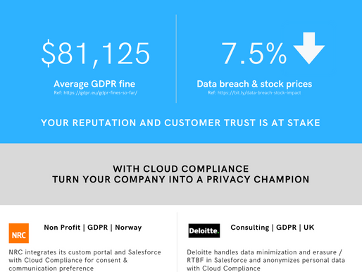 Cloud Compliance GDPR, CCPA Suite Datasheet