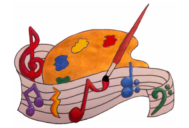 How to add art and music, along with a little geography into your homeschool world.