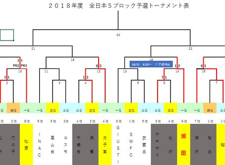全日本5B予選T【2回戦結果】