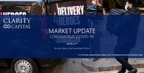Market Update - Coronavirus (April 6th)