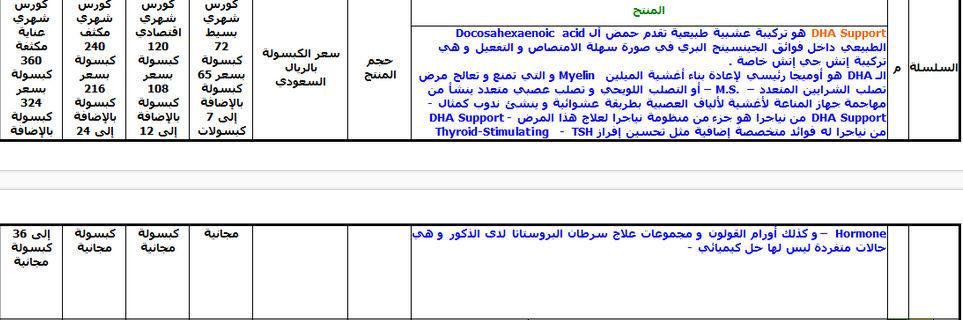 التصلب اللويحي المتعدد أسبابة وعلاجه file.jpg