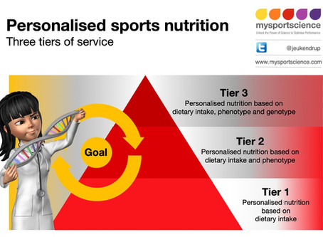 Personalised sports nutrition